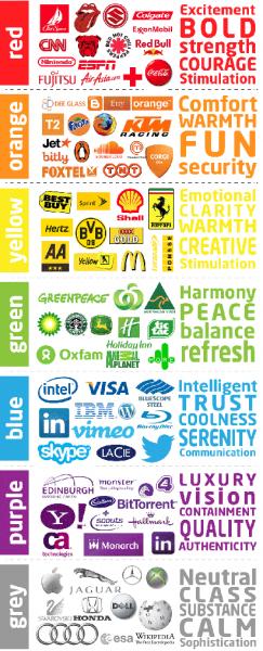 agencia de logos