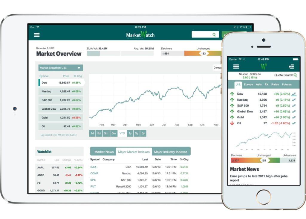 Desarrollo apps en Xamarin para Android, iOS y Windows Phone