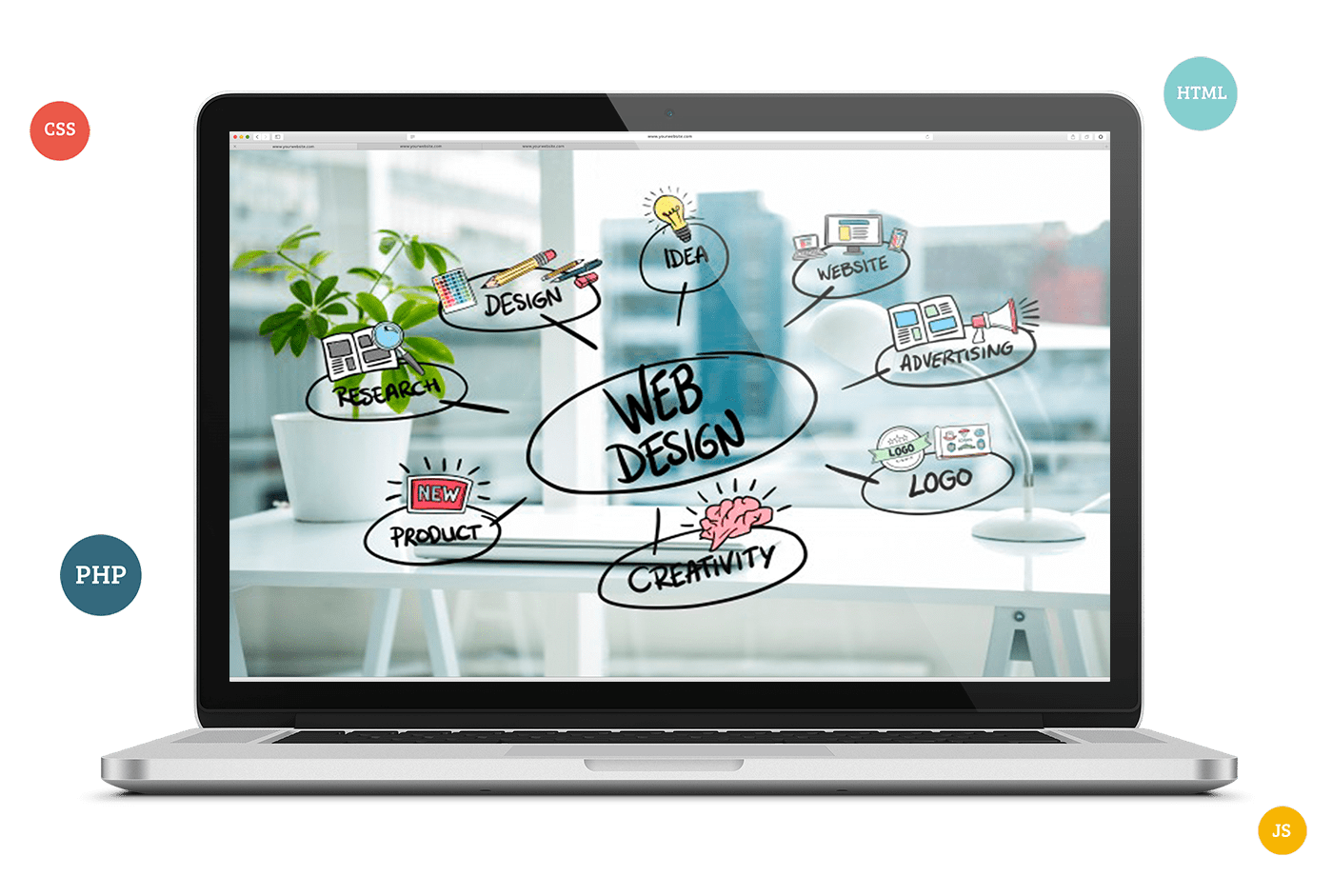 I need a website for my company