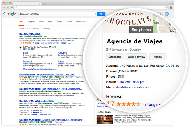 seo positioning for travel agencies