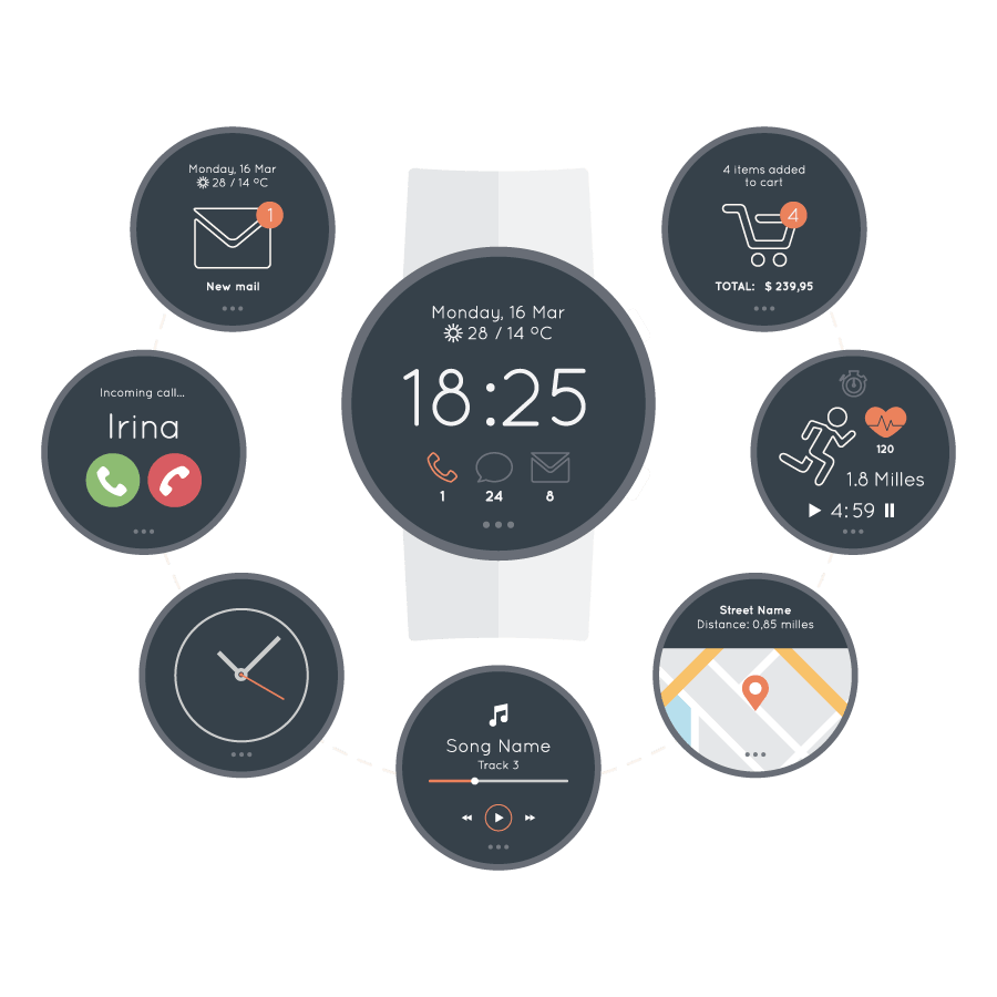 desarrollo apps wearable